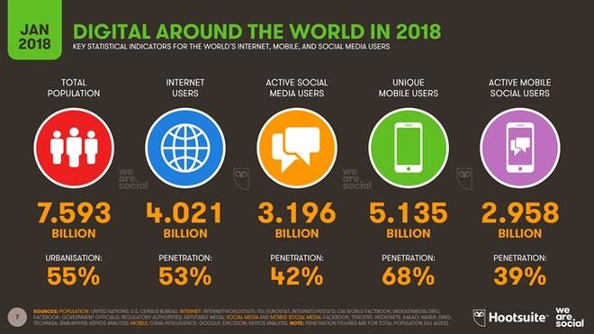 Rede Social, a mais nova aliada dos autônomos.