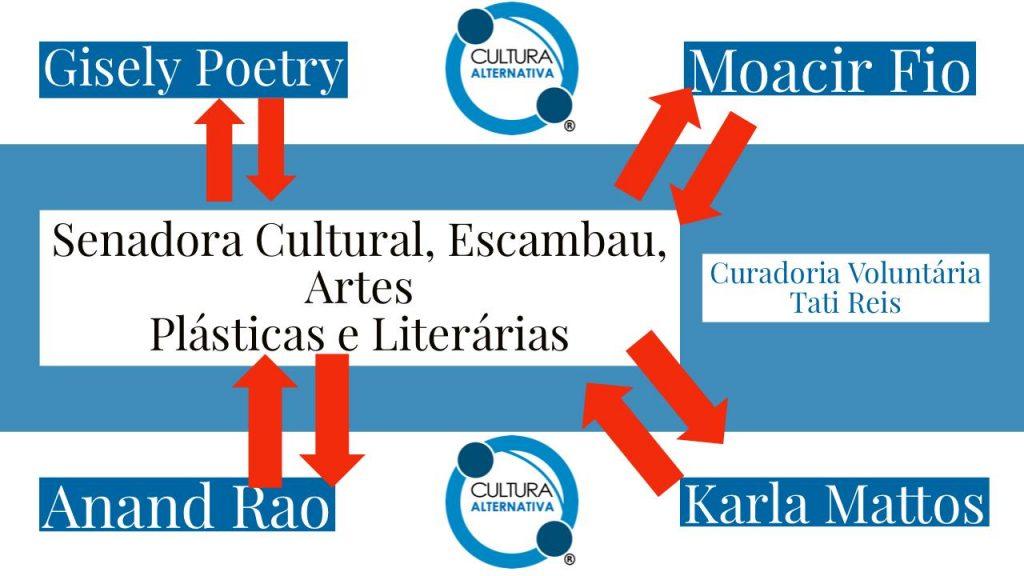 Senadora Cultural e o Escambau
